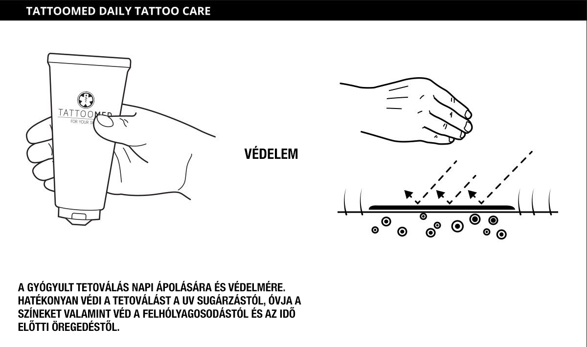 Tägliche Pflege mit TattooMed daily tattoo care